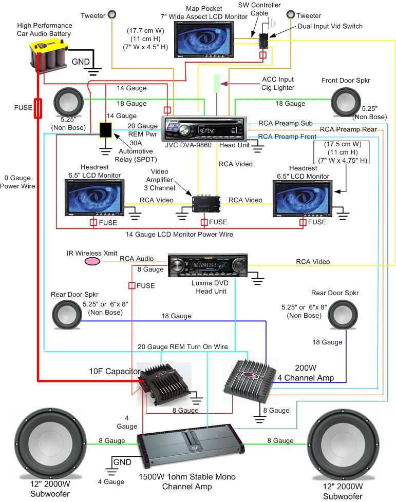 Car Stereo System Diagram Facbooik.com - 771x978 - jpeg | my Scooby ...