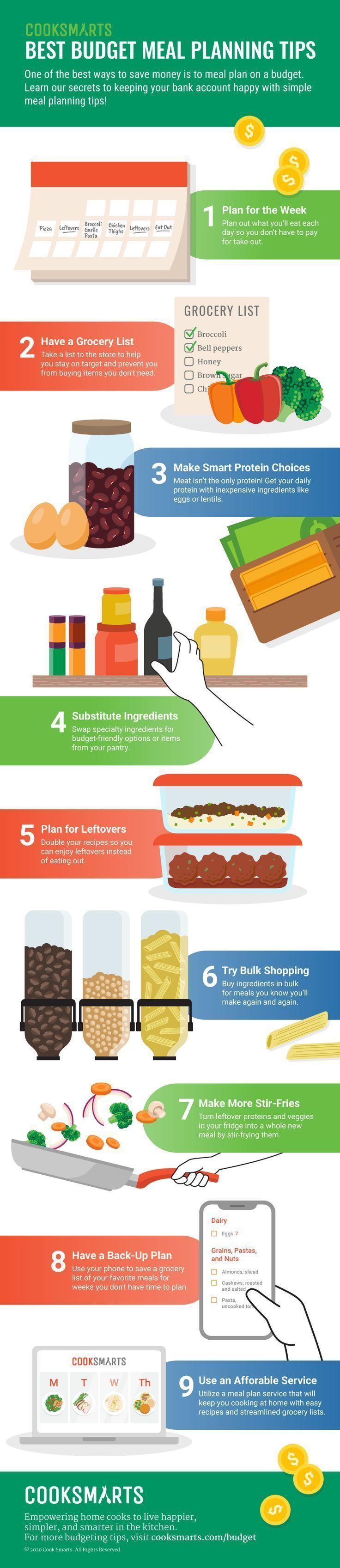Photo of #Budget #Cook #Meal #methods #planning #Smart ##Budget ##Cook ##Meal ##met