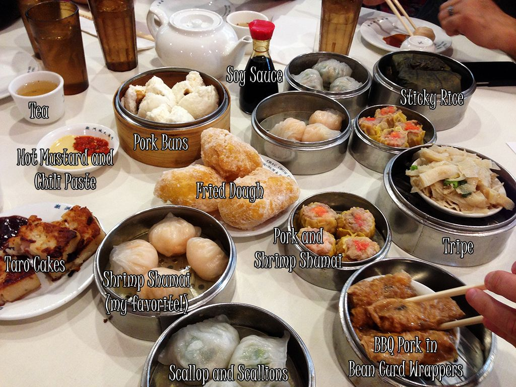 Man Fuel Food Blog Chau Chow City Boston Ma Dim Sum Cheat