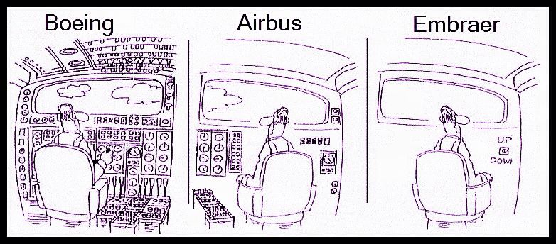 airbus vs boeing 4 Airbus versus boeing revisited: international competition in the aircraft market   aircraft and examine the airbus-boeing rivalry under various assumptions on.