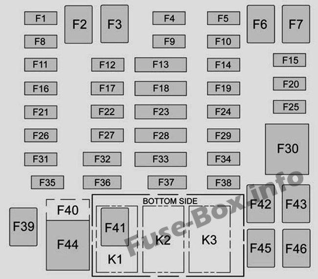 Instrument panel fuse box diagram: Chevrolet Colorado ...