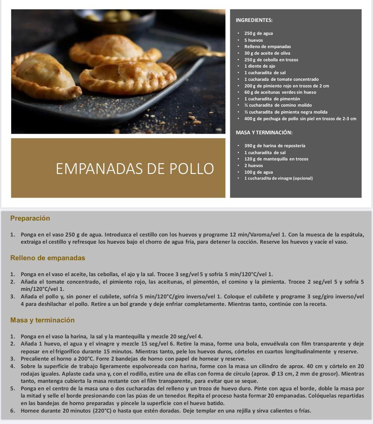 Pin De Maria Isabel En Thermomix Pechuga De Pollo Huevos Rellenos Reposteria