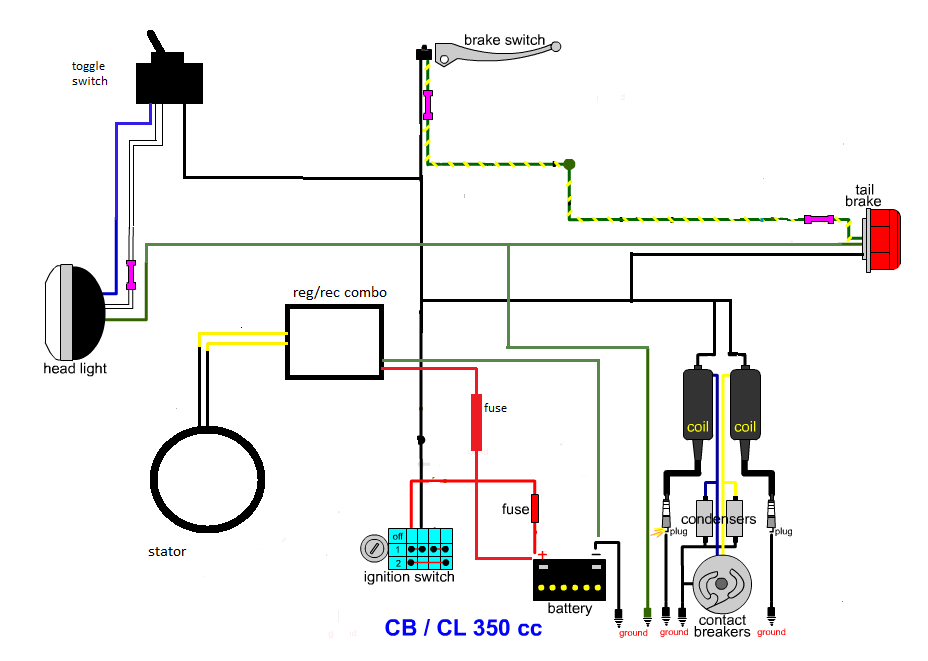 CL 350 Minimal wiring diagram | Motorcycle wiring, Cb350, Cl350Pinterest