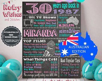 Printable Birthday Facts ~ Personalised 70th birthday 1947 chalkboard printable australian
