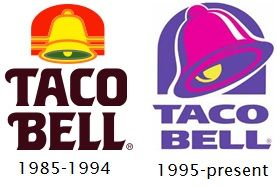 graphic about Printable Taco Bell Applications known as Taco Bell brand evolution Emblems Evolution Taco bell symbol
