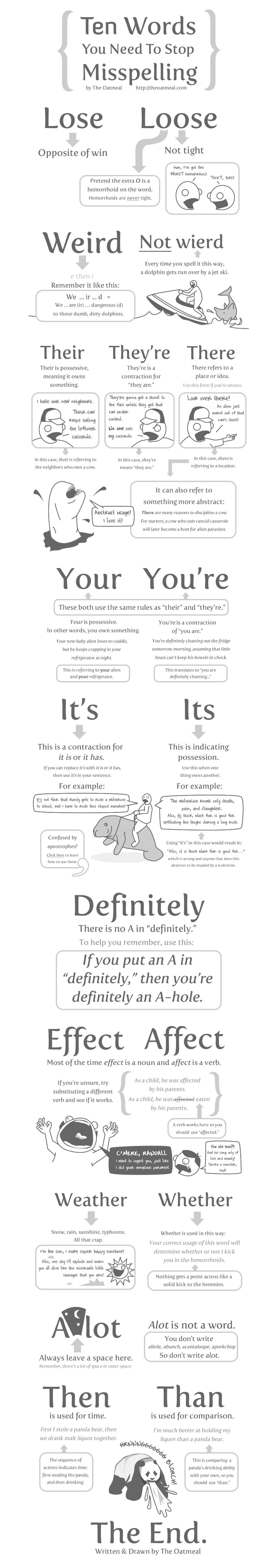 I wish I'd had this when I was teaching developmental college English classes. I think this would have made a lot more sense to my students than pages and pages of worksheets.
