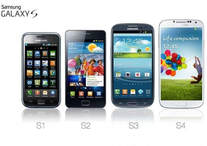 Evolucion De La Serie Galaxy S De Samsung Samsung Galaxy Samsung Galaxy S Samsung
