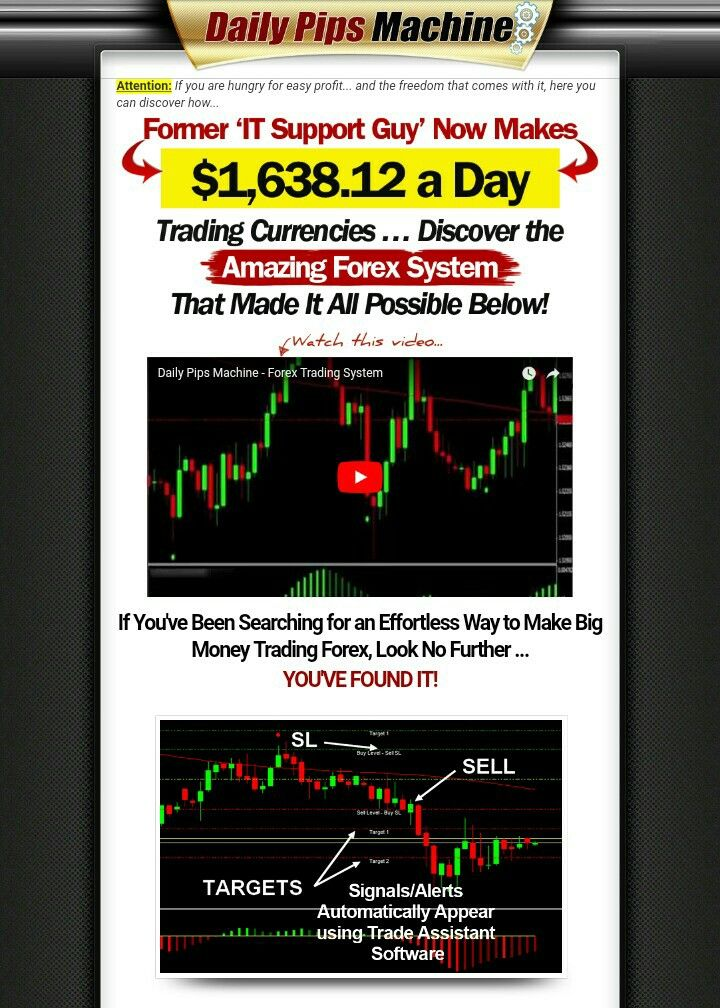 Pin By Besthitz On Trading System Forex And Strategy