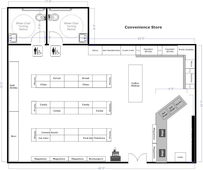 Boutique Store Layout Grocery store design