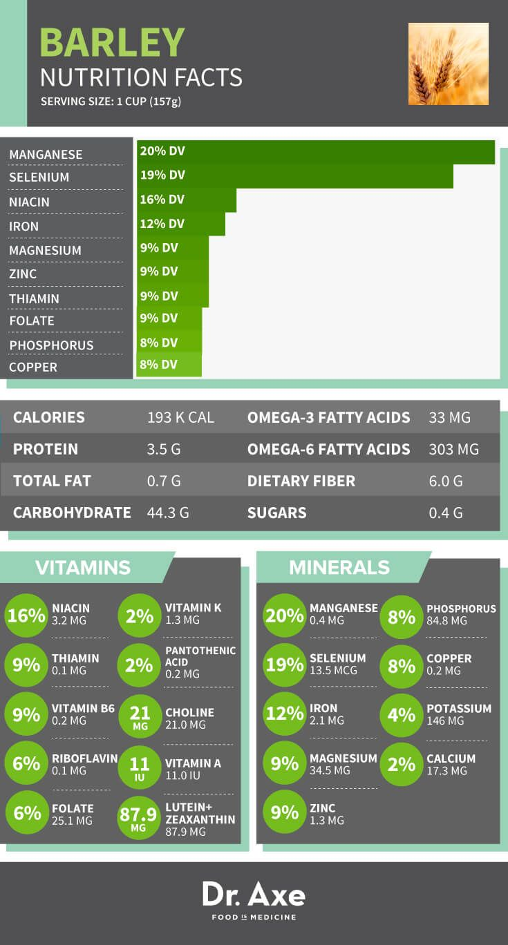 recipe: barley nutrition facts [5]