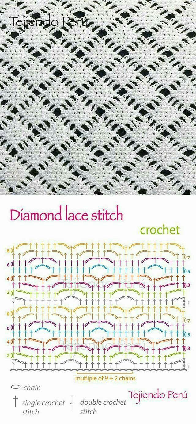 Diamond Lace Stitch Pats Crochet Pinterest Häkelmuster