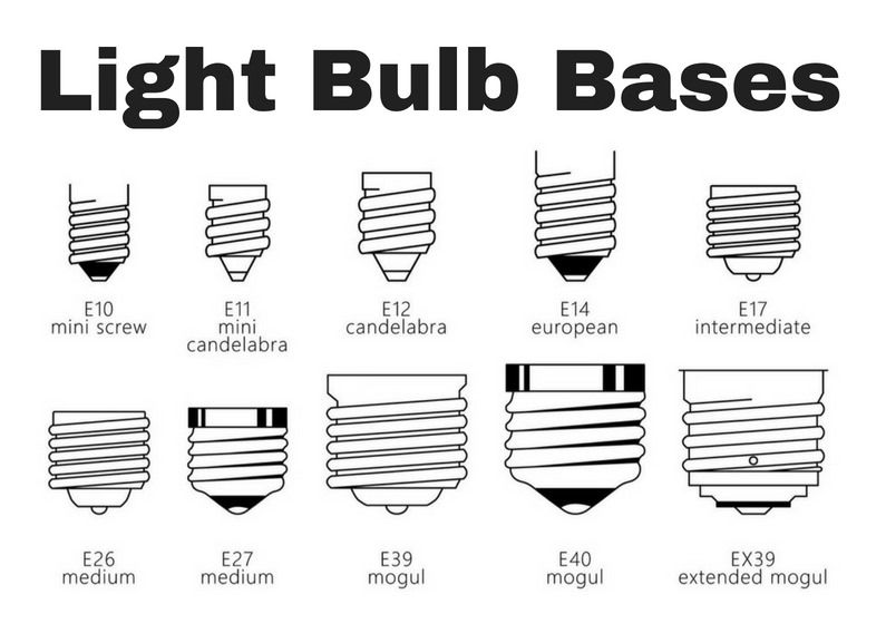Risultati Immagini Per Light Types Chart Picture Light Bulb Bases Types Of Lighting Bulb