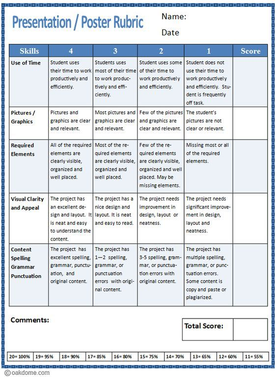 Rubric For Presentation Or Poster K 5 Computer Lab Rubrics Presentation Rubric Poster Rubric