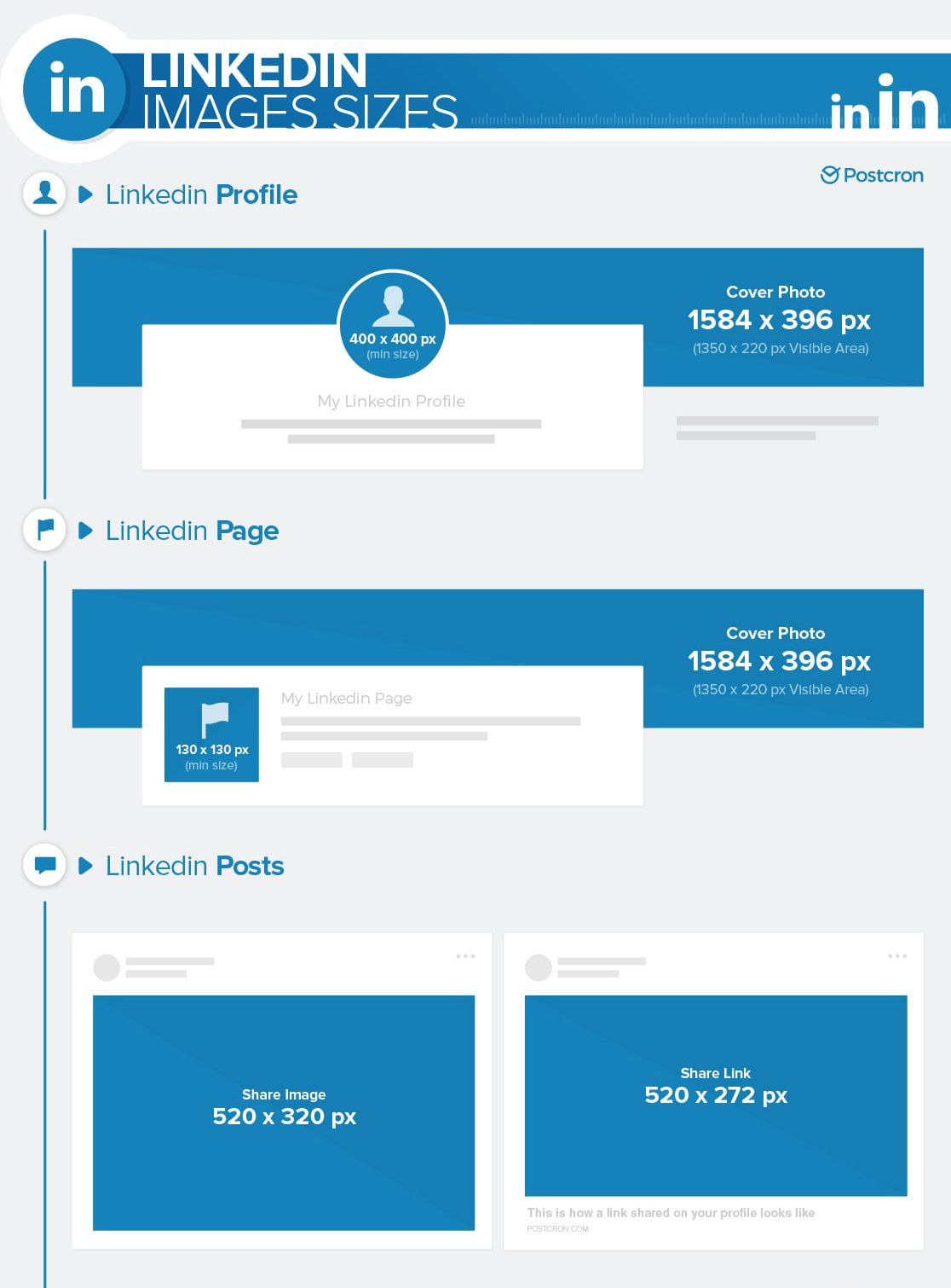 Find out what the new Social Media Image Dimensions are for 2018