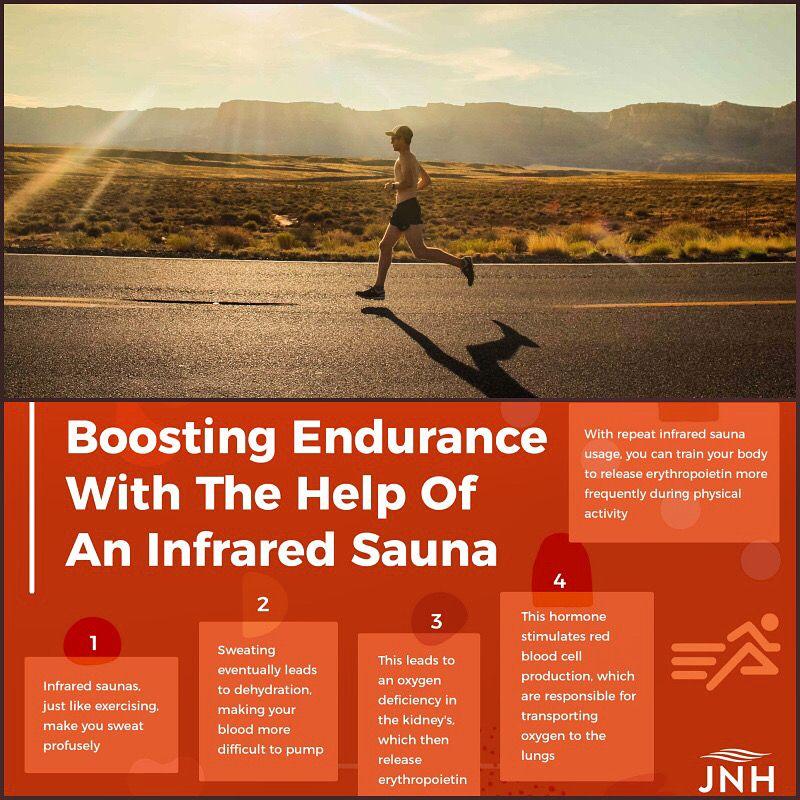 Boost your endurance! in 2020 Sauna benefits, Sauna