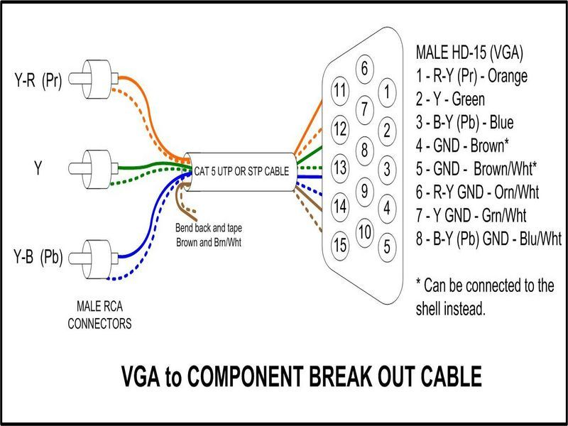 Vga To Av Converter Cable Circuit Diagram