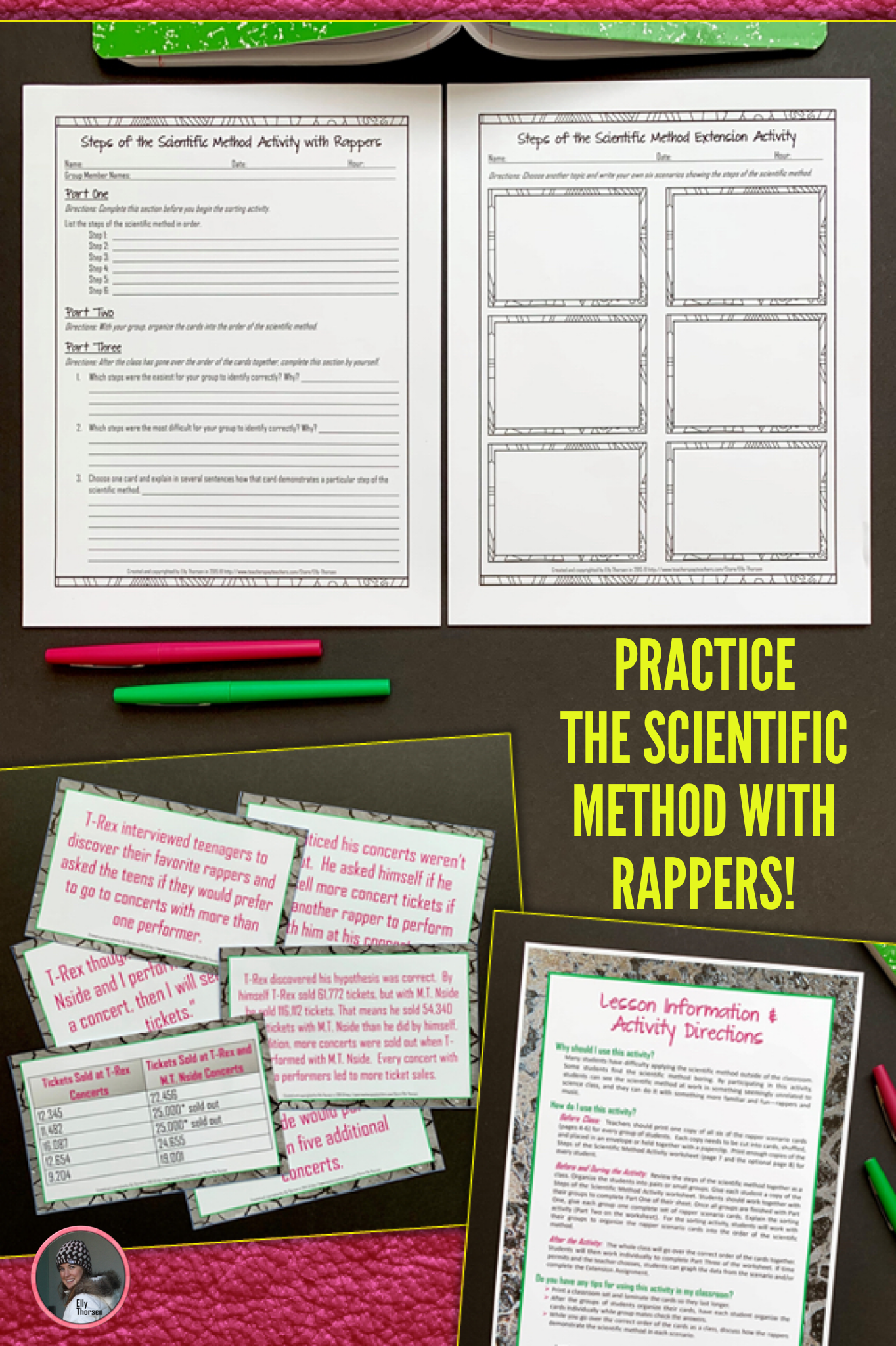 Steps Of The Scientific Method Activity With Rappers For Middle School Science Scientific Method Scientific Method Activities Middle School Science