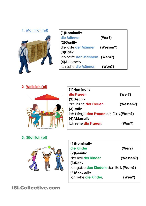 Deklination (sg,pl) | deutsch lernen | Pinterest | Deutsch ...