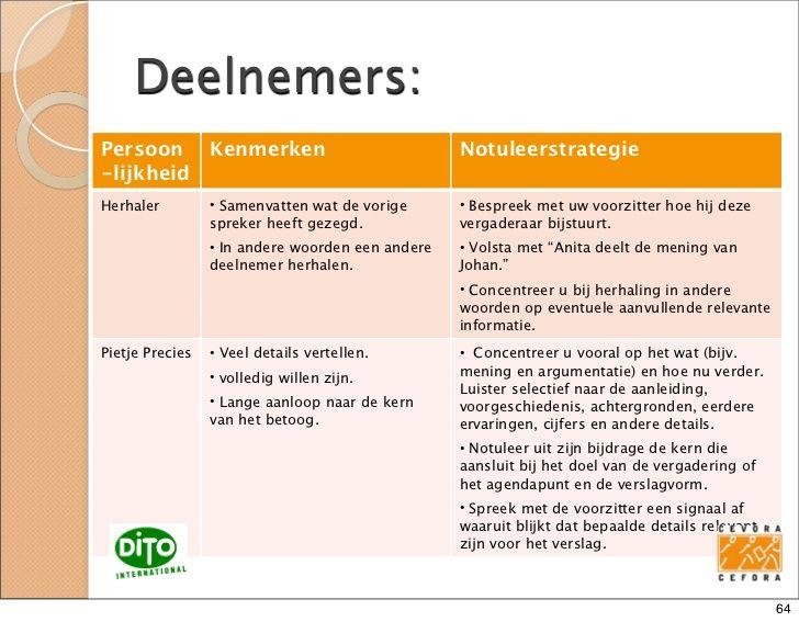 DeelnemersPersoon Kenmerken Notuleerstrategie-lijkheidHerhaler - how to create a report