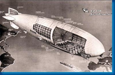 Graf Zeppelin Cutaway Aviation Poster 24inx36in