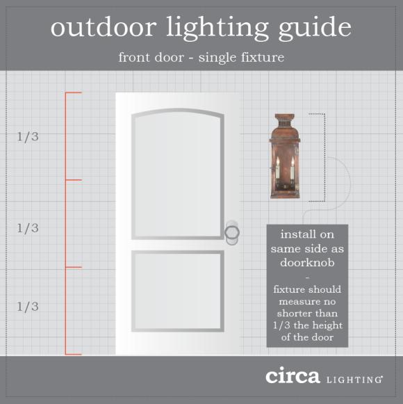Landscape Lighting Design Guide: When Installing A Single Light On