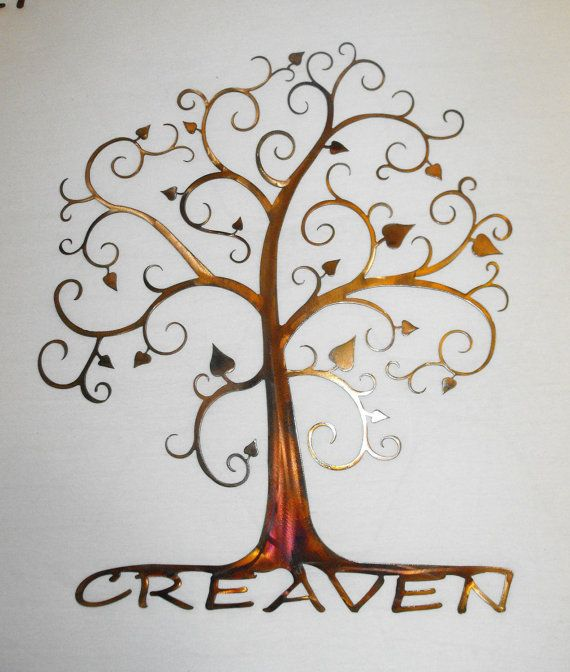 Family Tree Projects Amp Gift Ideas On Mother S Day Trees