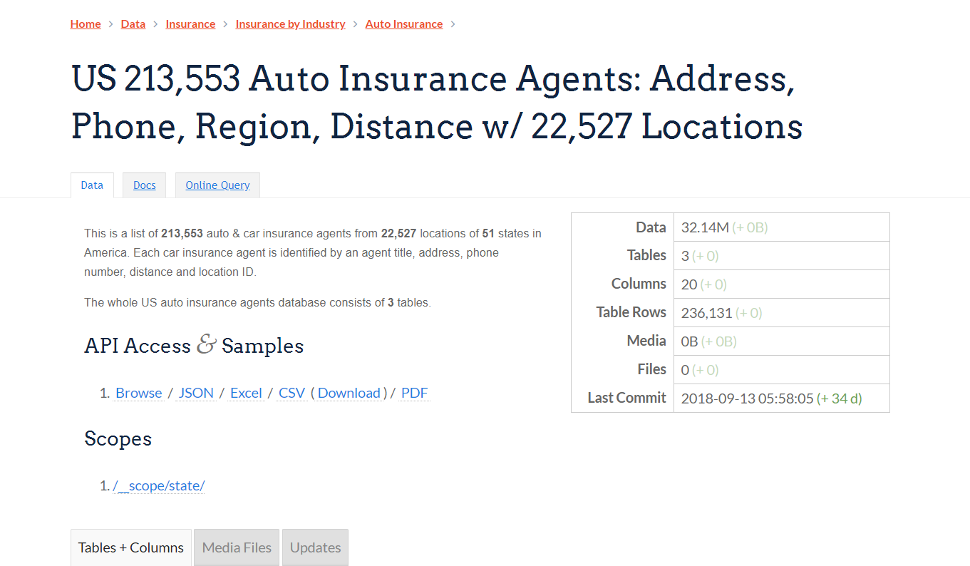 Us 213 553 Auto Insurance Agents Address Phone Region Distance