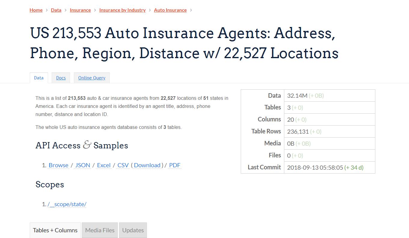 Us 213 553 Auto Insurance Agents Address Phone Region Distance