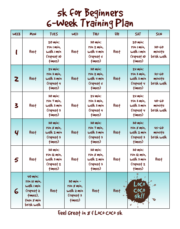 5k For Beginners 6 Week Training Plan Training Plan Running