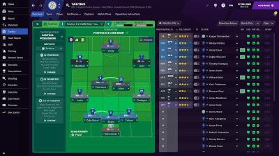 Fm20 Best Bargain Players 350 Shortlist Fm Blog In 2020 Football Manager Football Management