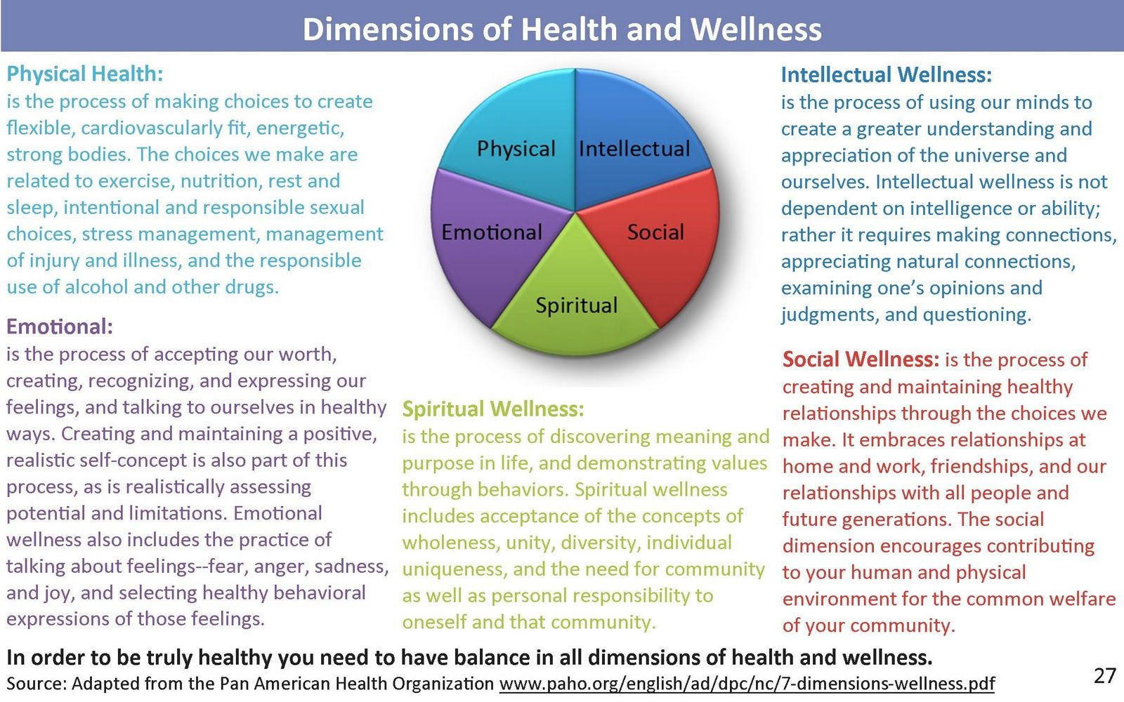 5 Dimensions Of Wellness With Images
