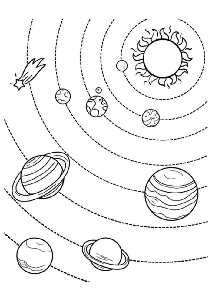 Solar System Free Coloring Pages In 2020 Solar System Coloring Pages Planet Coloring Pages Space Coloring Pages