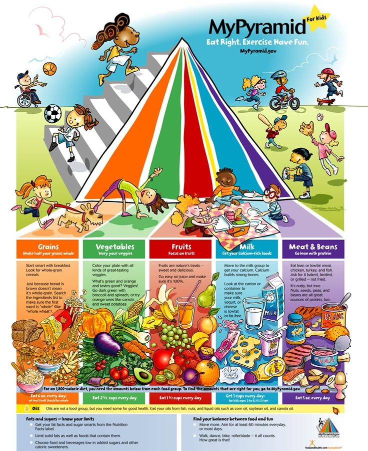 Getting kids to eat better and be more active Food