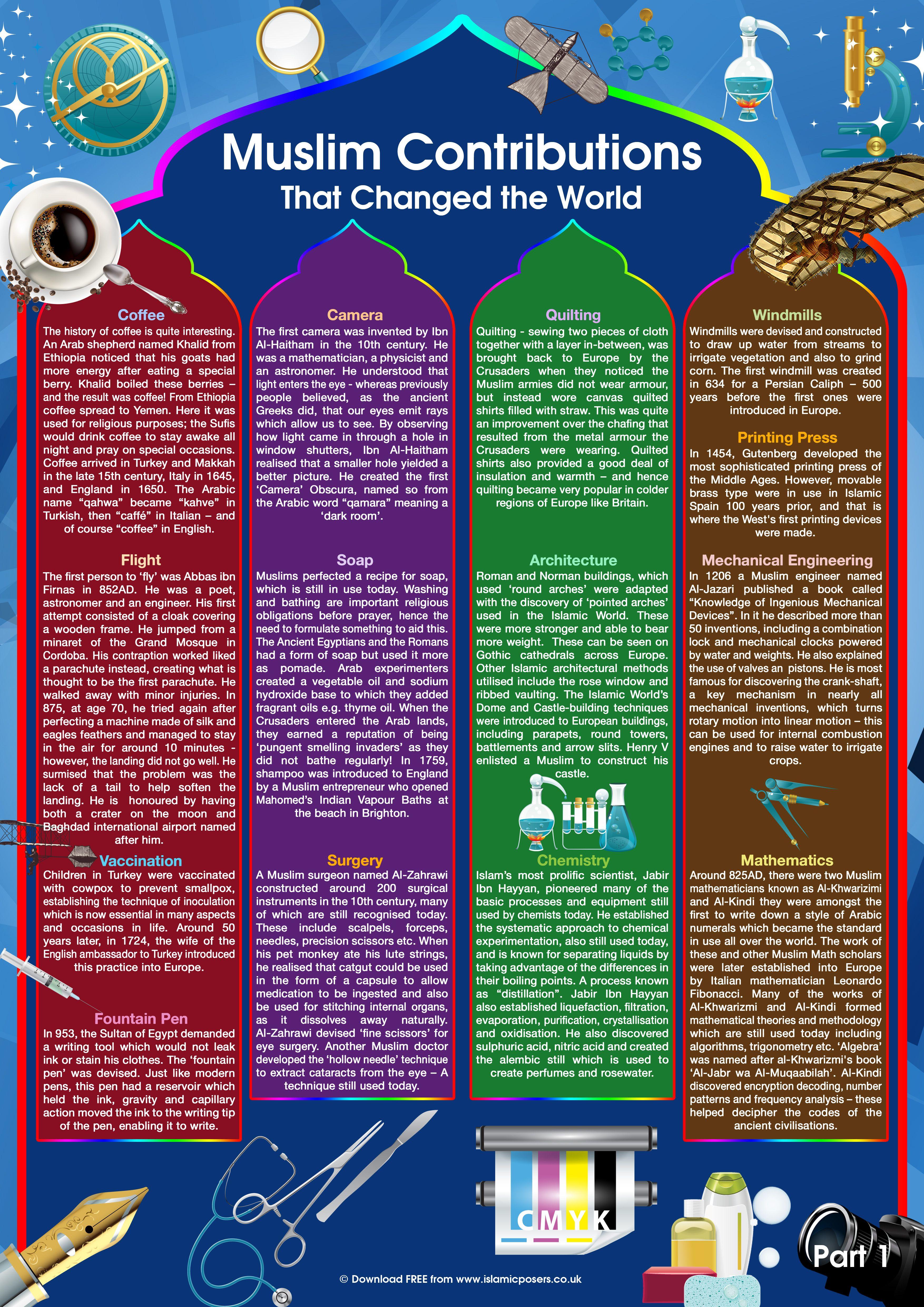Free Islamic Educational Posters