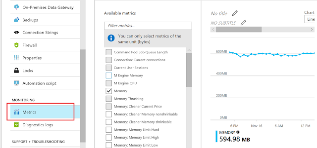 Azure Analysis Services integration with Azure Diagnostic