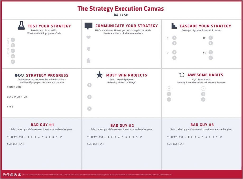 Change Management Plan Template Change Management Bad Guys - Strategy template