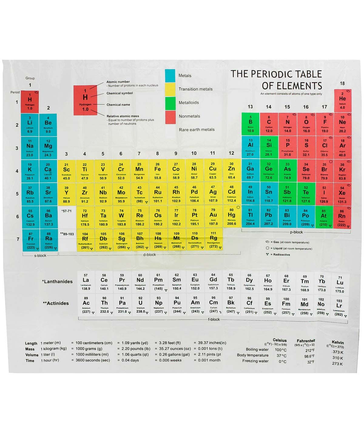 Periodic Table Shower Curtain | Periodic table, Bathroom accessories ...