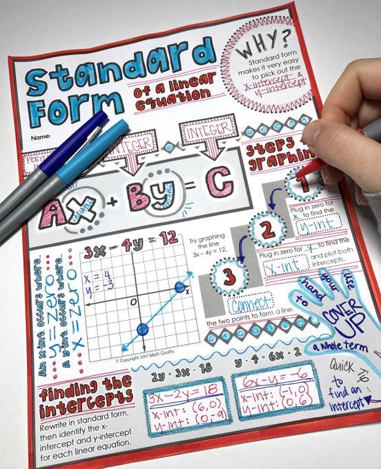 Standard Form Doodle Notes Standard Form Equation And Form Of