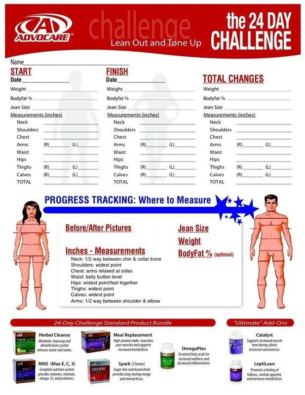 24 day challenge Advocare before and after measurements ...