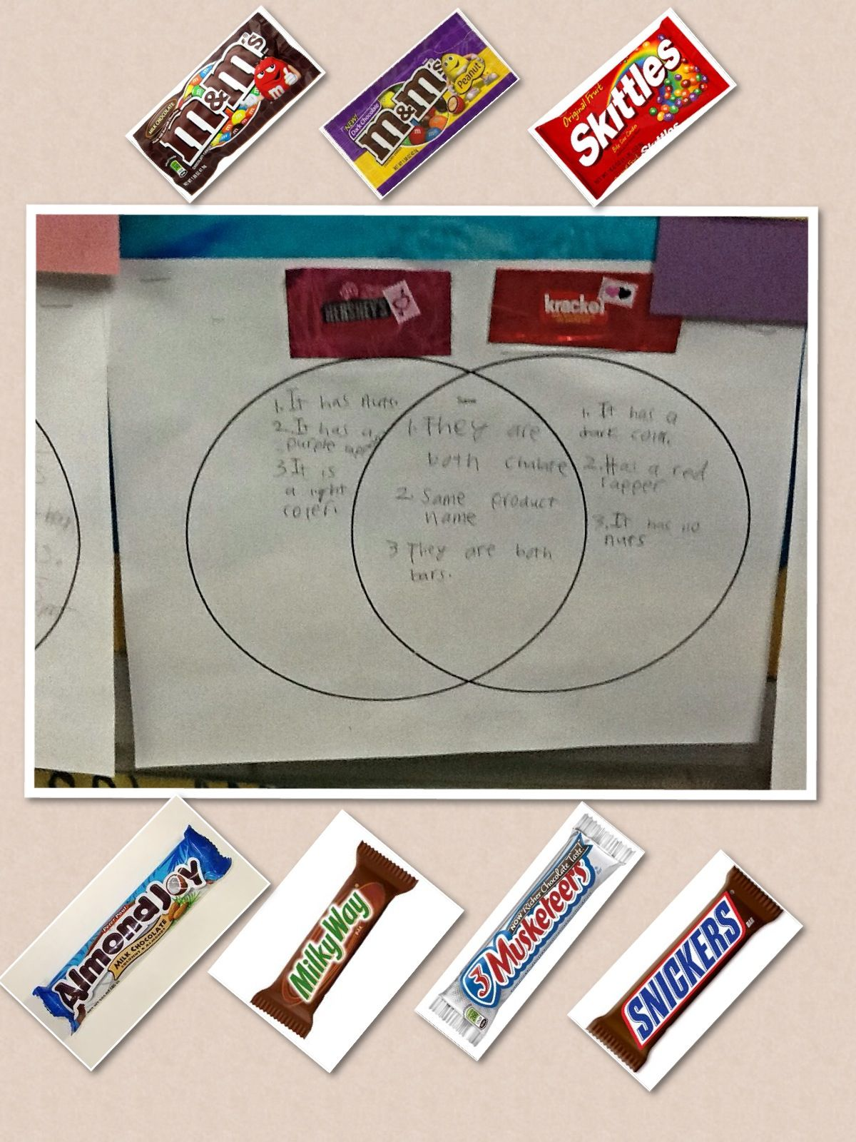 reading skill compare contrast i bought a variety pack of reading skill compare contrast groups compare and contrast two different candy wrappers that they were given on a venn diagram you can use other types of