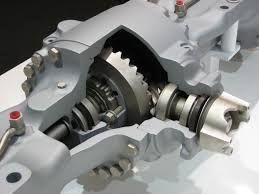 Rezultat slika za mechanical gears