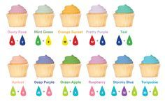 Food Coloring Guide & Flavor Guide + Frosting Recipes | Frosting