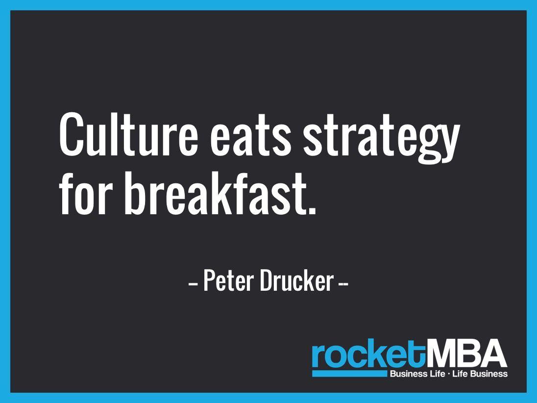Culture eats strategy for breakfast. Peter Drucker