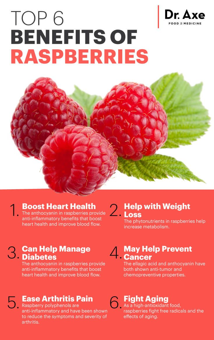 Diseases of raspberries and struggle with them. Raspberry Care 60