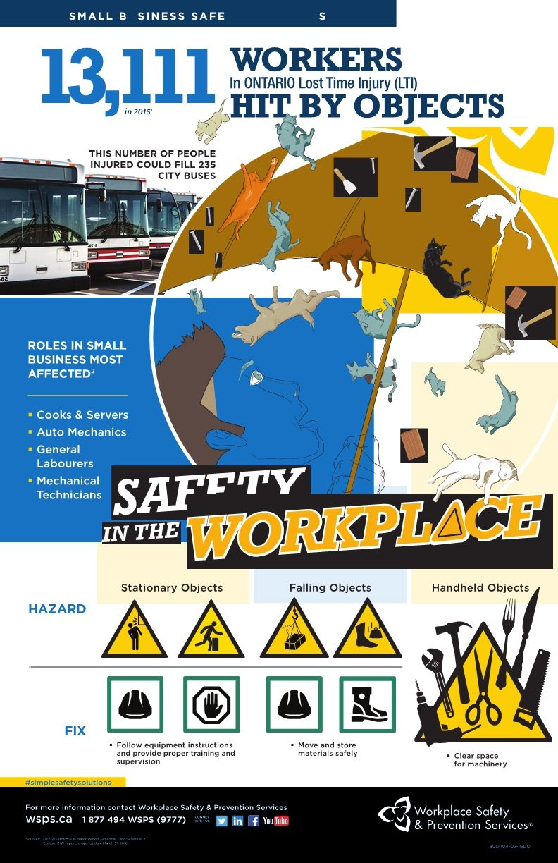 Pin by martin temporary staffing on Safety in the