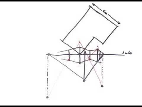 S Video Diagram