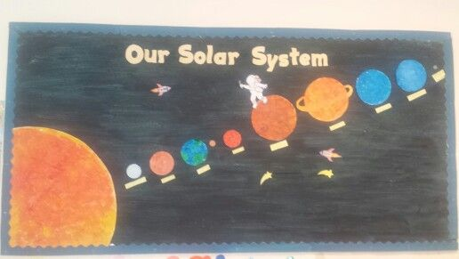 solar system bulletin board | Solar system, Star wars ...