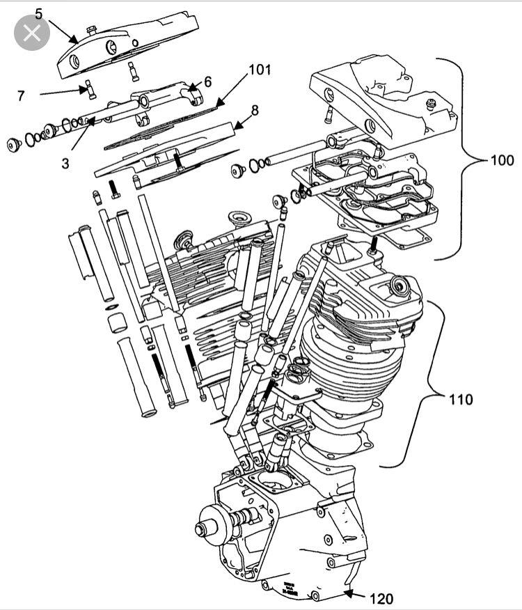 Shovelhead Diagram | Harley davidson engines, Harley shovelhead, ShovelheadPinterest