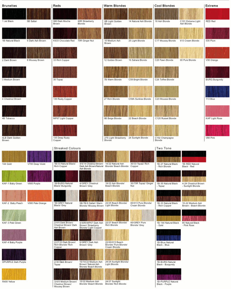 Matrix Professional Hair Color Chart
