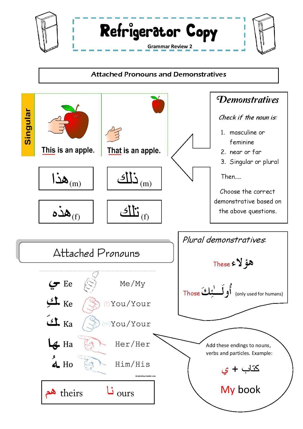 Fridge Copy Grammar Review Sheet Arabic Attached Pronouns